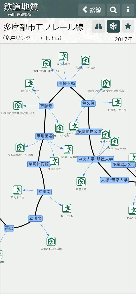 駅と避難場所のネットワーク図